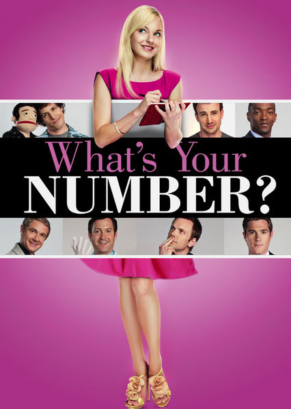 What's Your Number? Netflix BR (Brazil)
