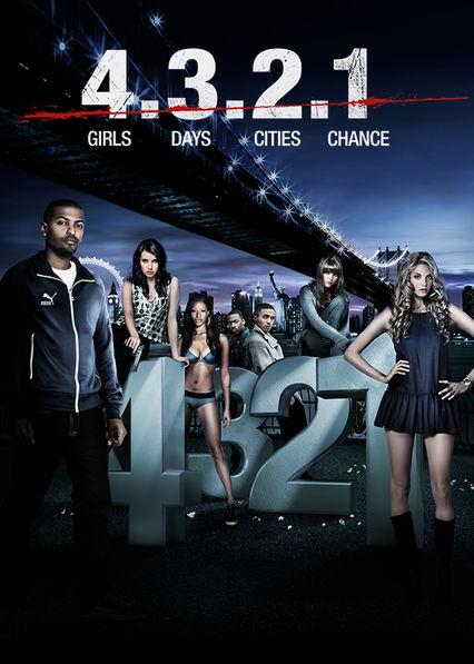 4.3.2.1 Netflix BR (Brazil)