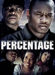 Percentage Poster